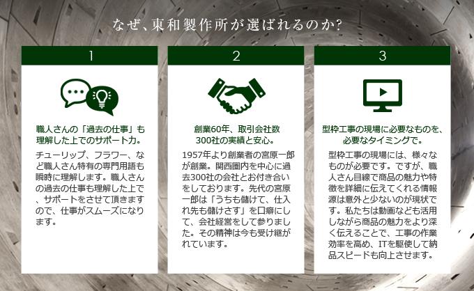 なぜ、東和製作所が選ばれるのか?